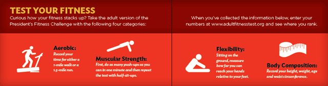 Test your fitness level with these parameters by Melaleuca.